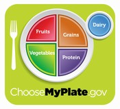 ChooseMyPlate.gov graphic USDA